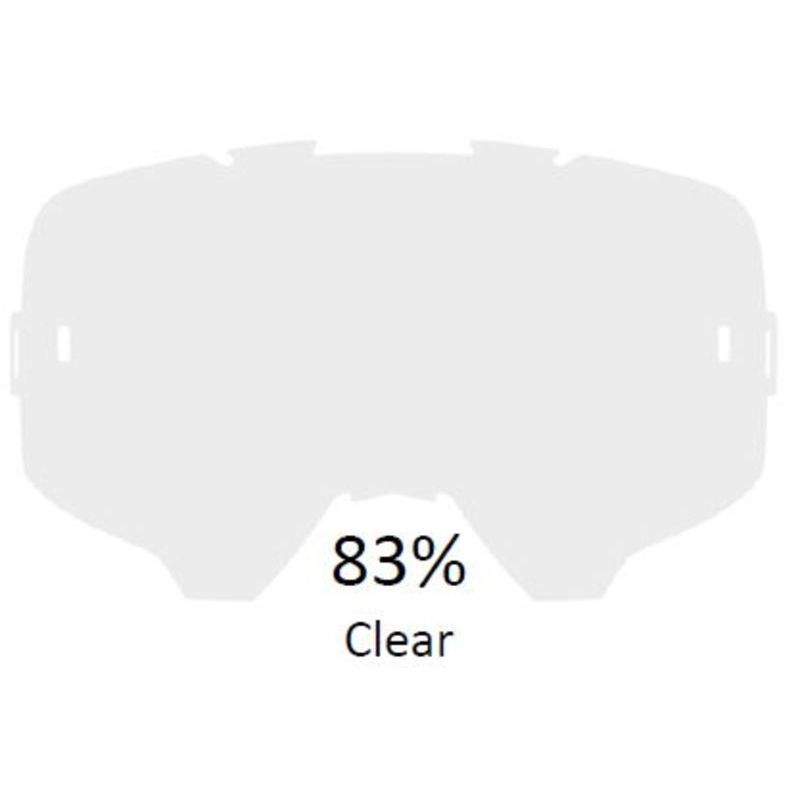 VARUKLAAS LEATT KLAAR 83%