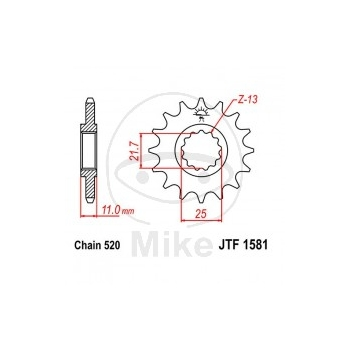 KETIRATAS  F1581-14 EESMINE JT